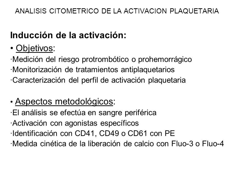 ANALISIS CITOMETRICO DE LA ACTIVACION PLAQUETARIA Inducción de la activación: Objetivos: ·Medición del riesgo protrombótico o prohemorrágico ·Monitori