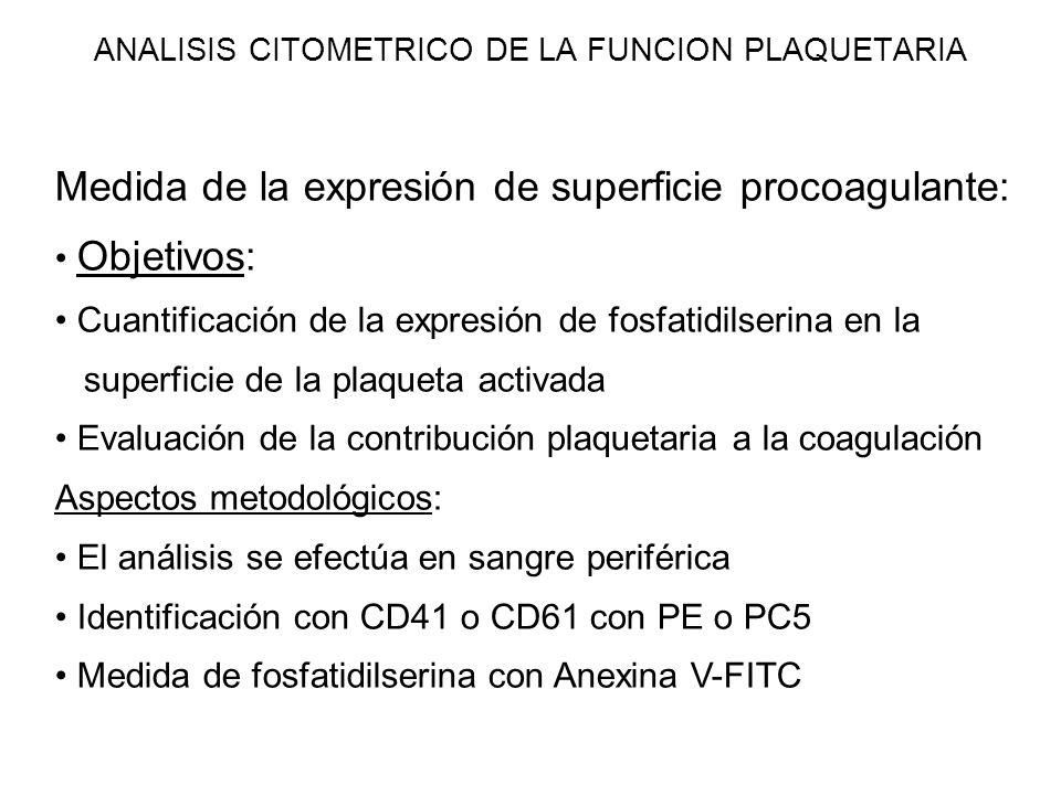 ANALISIS CITOMETRICO DE LA FUNCION PLAQUETARIA Medida de la expresión de superficie procoagulante: Objetivos: Cuantificación de la expresión de fosfat