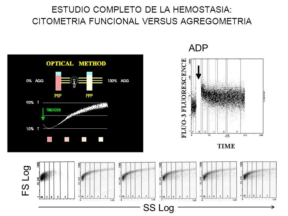 ESTUDIO COMPLETO DE LA HEMOSTASIA: CITOMETRIA FUNCIONAL VERSUS AGREGOMETRIA ADP SS Log FS Log
