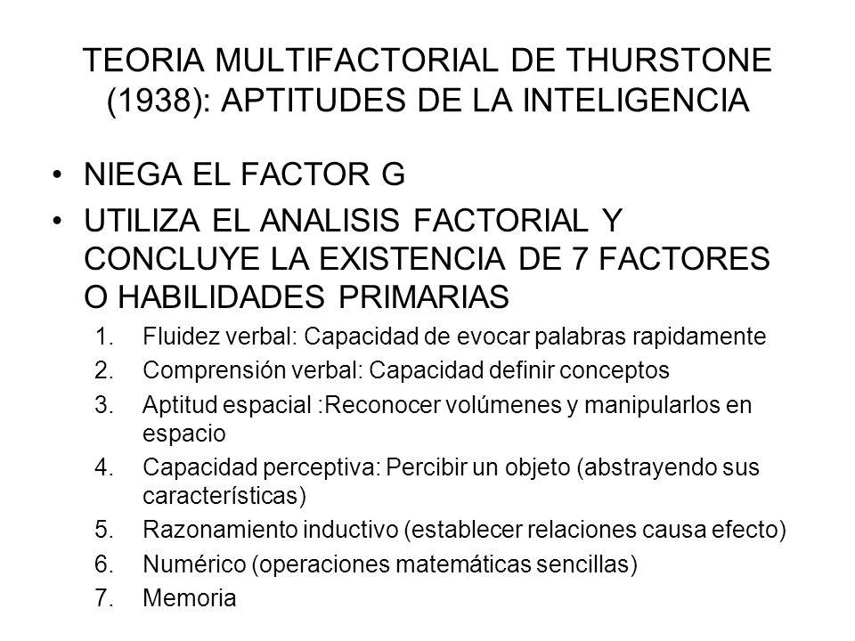TEORIA MULTIFACTORIAL DE THURSTONE (1938): APTITUDES DE LA INTELIGENCIA NIEGA EL FACTOR G UTILIZA EL ANALISIS FACTORIAL Y CONCLUYE LA EXISTENCIA DE 7