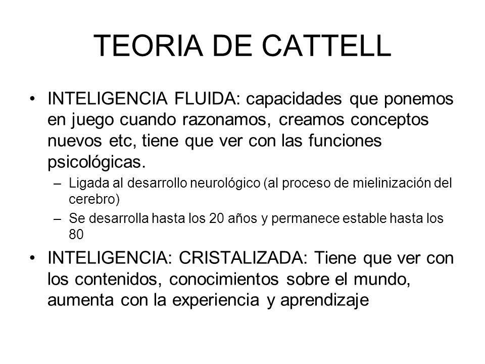 TEORIA DE CATTELL INTELIGENCIA FLUIDA: capacidades que ponemos en juego cuando razonamos, creamos conceptos nuevos etc, tiene que ver con las funcione