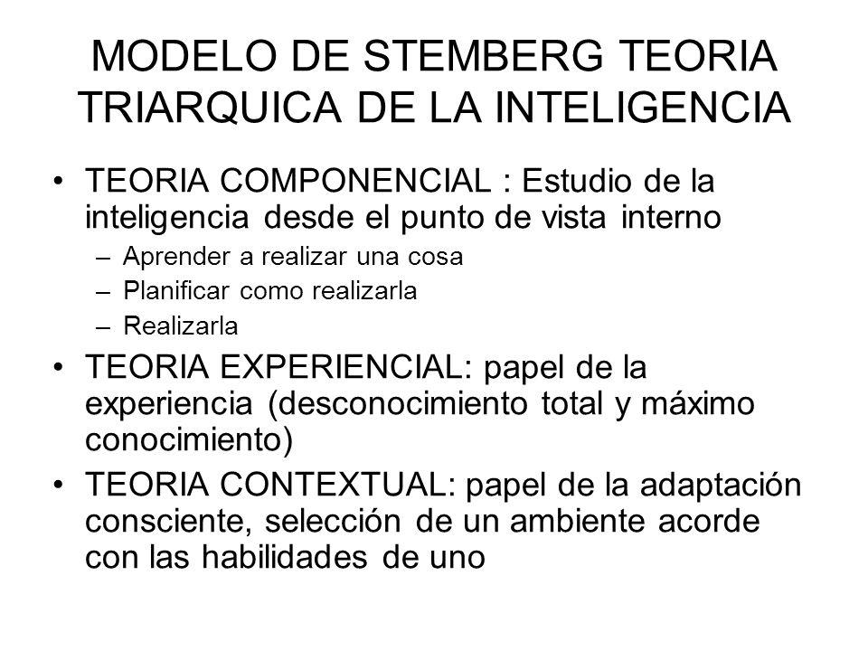 MODELO DE STEMBERG TEORIA TRIARQUICA DE LA INTELIGENCIA TEORIA COMPONENCIAL : Estudio de la inteligencia desde el punto de vista interno –Aprender a realizar una cosa –Planificar como realizarla –Realizarla TEORIA EXPERIENCIAL: papel de la experiencia (desconocimiento total y máximo conocimiento) TEORIA CONTEXTUAL: papel de la adaptación consciente, selección de un ambiente acorde con las habilidades de uno