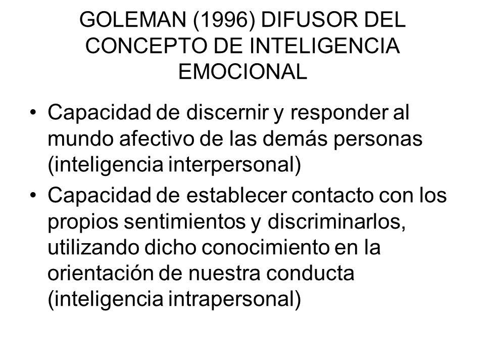 GOLEMAN (1996) DIFUSOR DEL CONCEPTO DE INTELIGENCIA EMOCIONAL Capacidad de discernir y responder al mundo afectivo de las demás personas (inteligencia