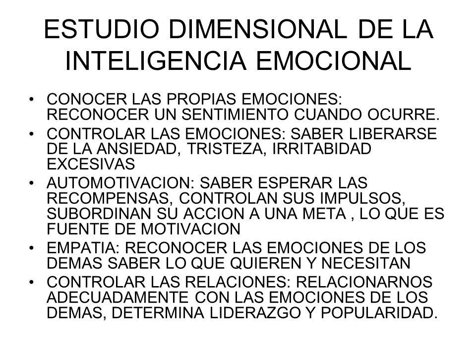 ESTUDIO DIMENSIONAL DE LA INTELIGENCIA EMOCIONAL CONOCER LAS PROPIAS EMOCIONES: RECONOCER UN SENTIMIENTO CUANDO OCURRE. CONTROLAR LAS EMOCIONES: SABER
