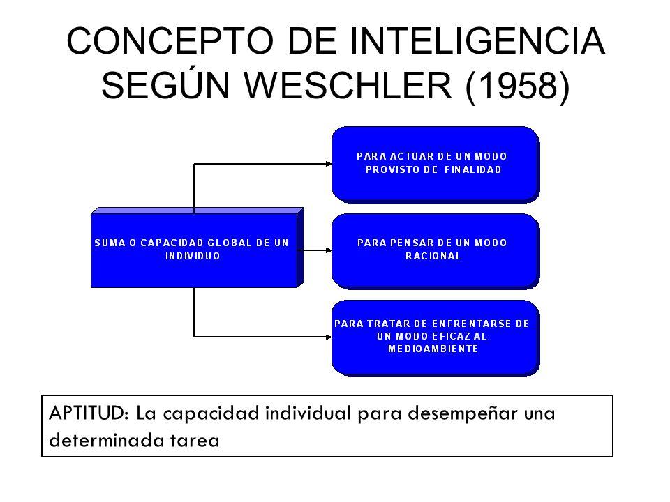 CONCEPTO DE INTELIGENCIA SEGÚN WESCHLER (1958) APTITUD: La capacidad individual para desempeñar una determinada tarea