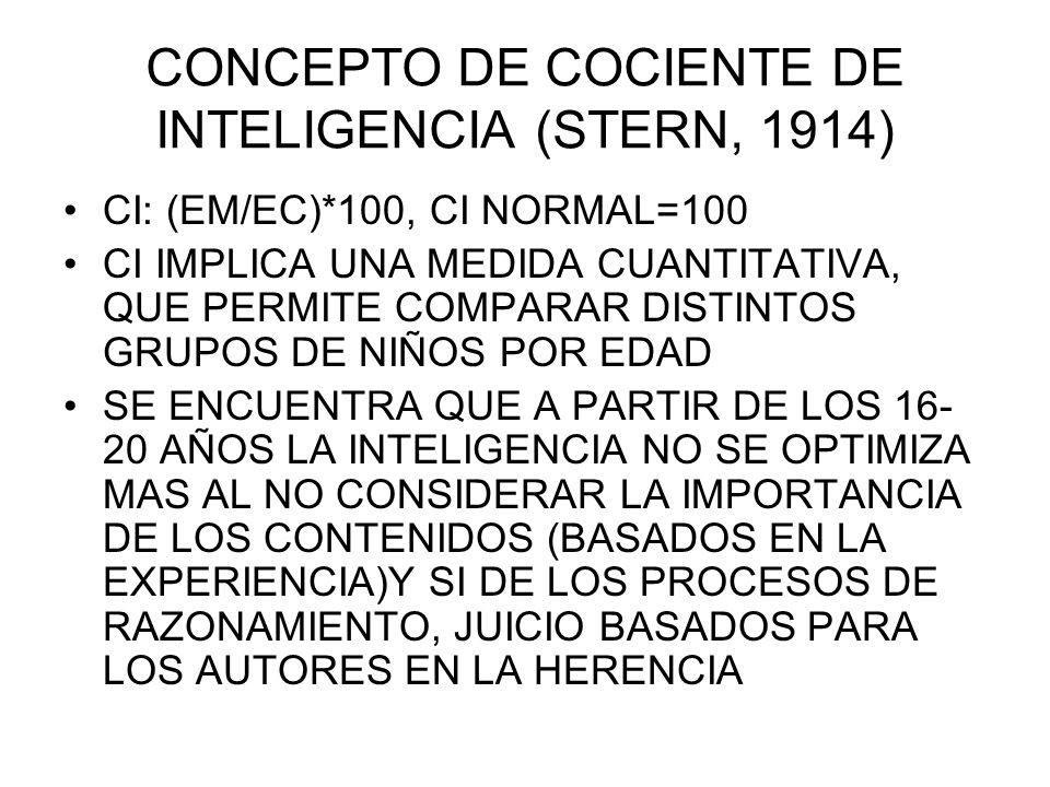 CONCEPTO DE COCIENTE DE INTELIGENCIA (STERN, 1914) CI: (EM/EC)*100, CI NORMAL=100 CI IMPLICA UNA MEDIDA CUANTITATIVA, QUE PERMITE COMPARAR DISTINTOS GRUPOS DE NIÑOS POR EDAD SE ENCUENTRA QUE A PARTIR DE LOS 16- 20 AÑOS LA INTELIGENCIA NO SE OPTIMIZA MAS AL NO CONSIDERAR LA IMPORTANCIA DE LOS CONTENIDOS (BASADOS EN LA EXPERIENCIA)Y SI DE LOS PROCESOS DE RAZONAMIENTO, JUICIO BASADOS PARA LOS AUTORES EN LA HERENCIA