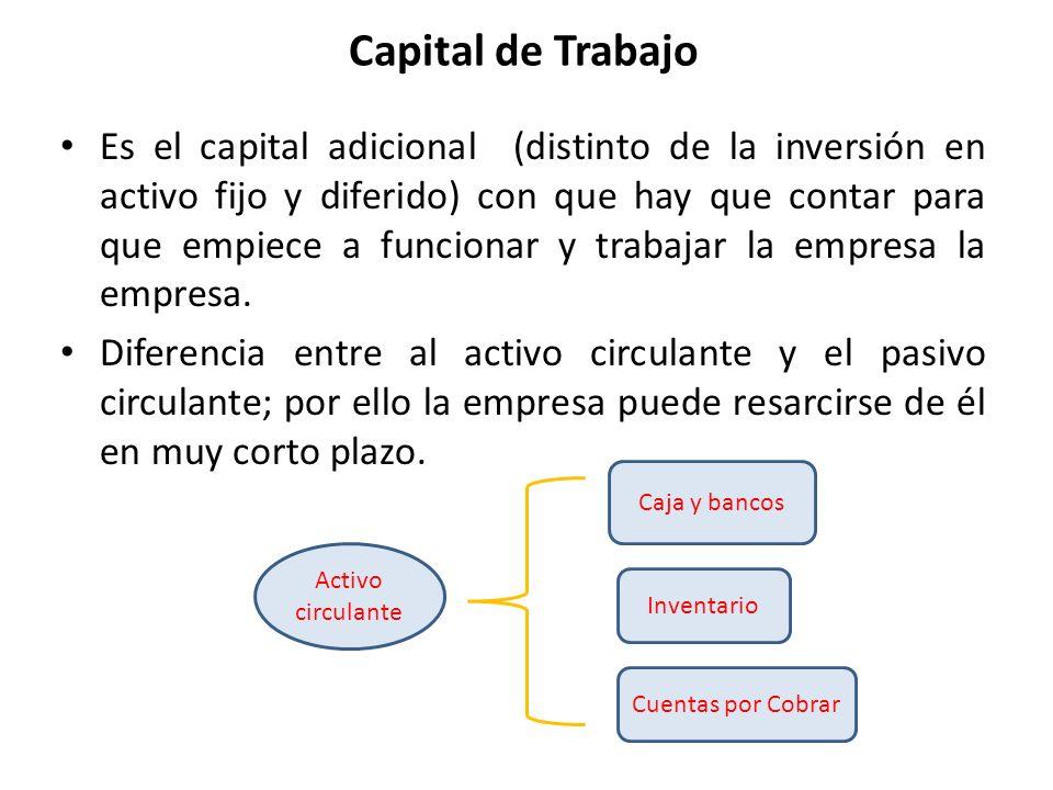 Capital de Trabajo Es el capital adicional (distinto de la inversión en activo fijo y diferido) con que hay que contar para que empiece a funcionar y