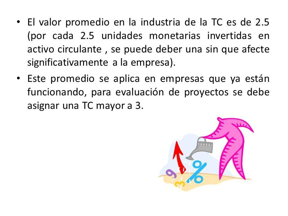 El valor promedio en la industria de la TC es de 2.5 (por cada 2.5 unidades monetarias invertidas en activo circulante, se puede deber una sin que afe