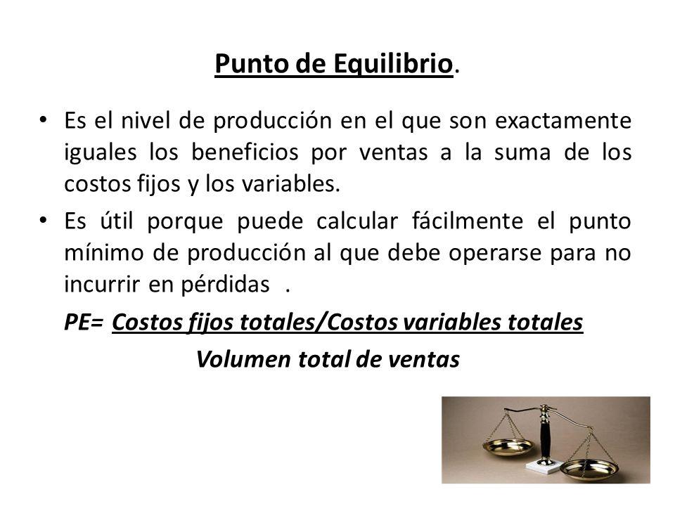Punto de Equilibrio. Es el nivel de producción en el que son exactamente iguales los beneficios por ventas a la suma de los costos fijos y los variabl