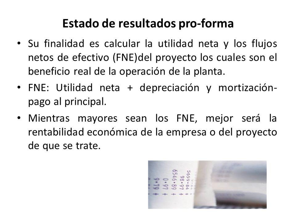 Estado de resultados pro-forma Su finalidad es calcular la utilidad neta y los flujos netos de efectivo (FNE)del proyecto los cuales son el beneficio