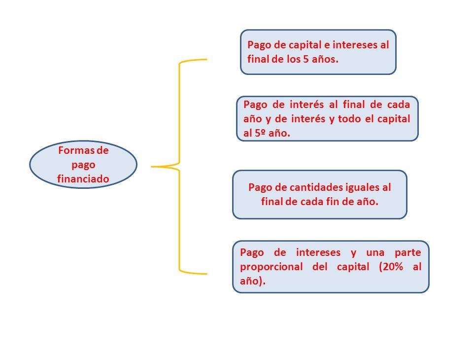 Formas de pago financiado Pago de capital e intereses al final de los 5 años. Pago de interés al final de cada año y de interés y todo el capital al 5