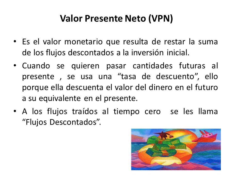 Valor Presente Neto (VPN) Es el valor monetario que resulta de restar la suma de los flujos descontados a la inversión inicial. Cuando se quieren pasa