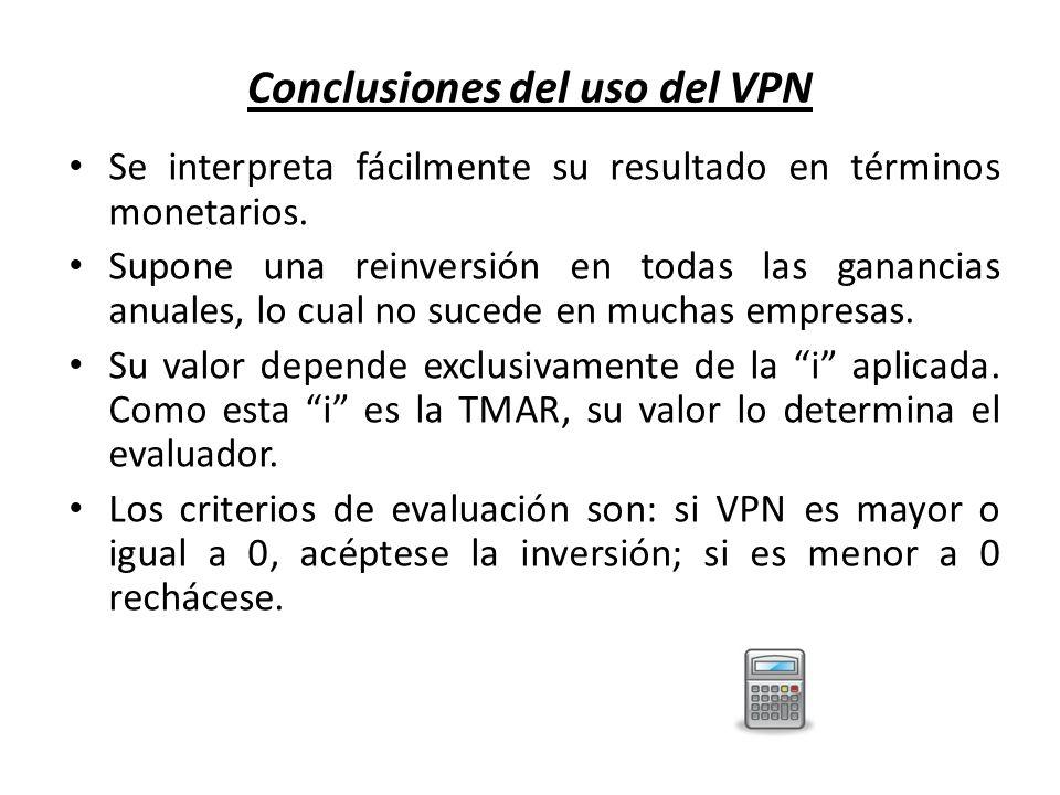 Conclusiones del uso del VPN Se interpreta fácilmente su resultado en términos monetarios. Supone una reinversión en todas las ganancias anuales, lo c