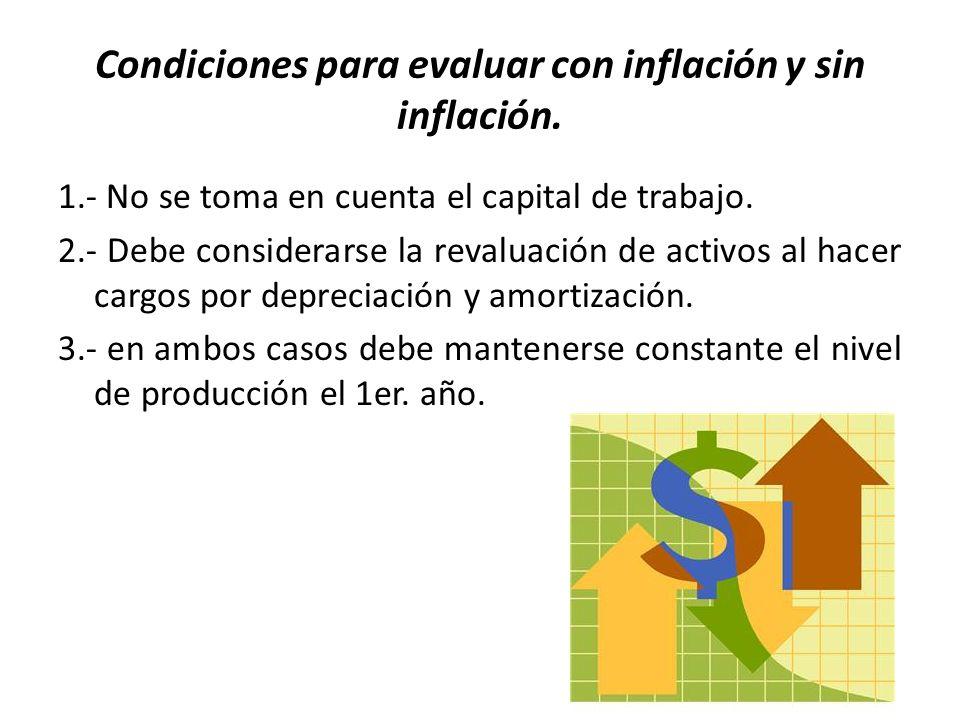 Condiciones para evaluar con inflación y sin inflación. 1.- No se toma en cuenta el capital de trabajo. 2.- Debe considerarse la revaluación de activo