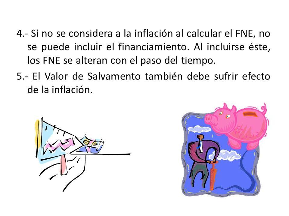 4.- Si no se considera a la inflación al calcular el FNE, no se puede incluir el financiamiento. Al incluirse éste, los FNE se alteran con el paso del