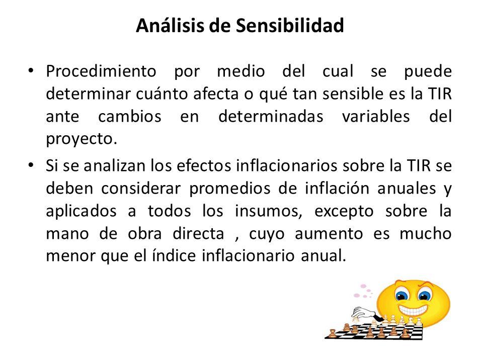 Análisis de Sensibilidad Procedimiento por medio del cual se puede determinar cuánto afecta o qué tan sensible es la TIR ante cambios en determinadas