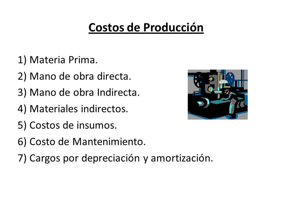 Costos de Producción 1) Materia Prima. 2) Mano de obra directa. 3) Mano de obra Indirecta. 4) Materiales indirectos. 5) Costos de insumos. 6) Costo de