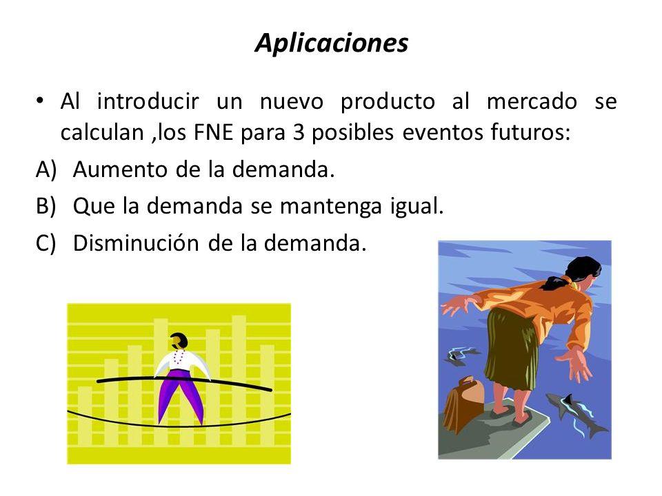 Aplicaciones Al introducir un nuevo producto al mercado se calculan,los FNE para 3 posibles eventos futuros: A)Aumento de la demanda. B)Que la demanda
