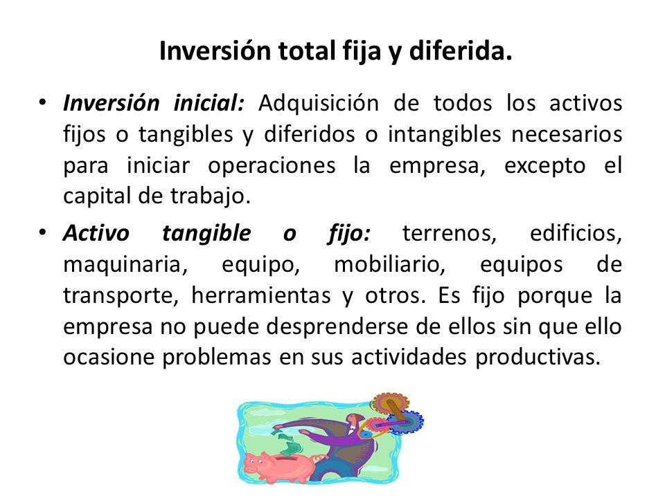 Inversión total fija y diferida. Inversión inicial: Adquisición de todos los activos fijos o tangibles y diferidos o intangibles necesarios para inici