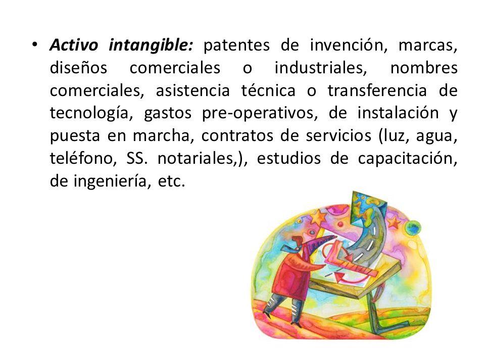 Activo intangible: patentes de invención, marcas, diseños comerciales o industriales, nombres comerciales, asistencia técnica o transferencia de tecno