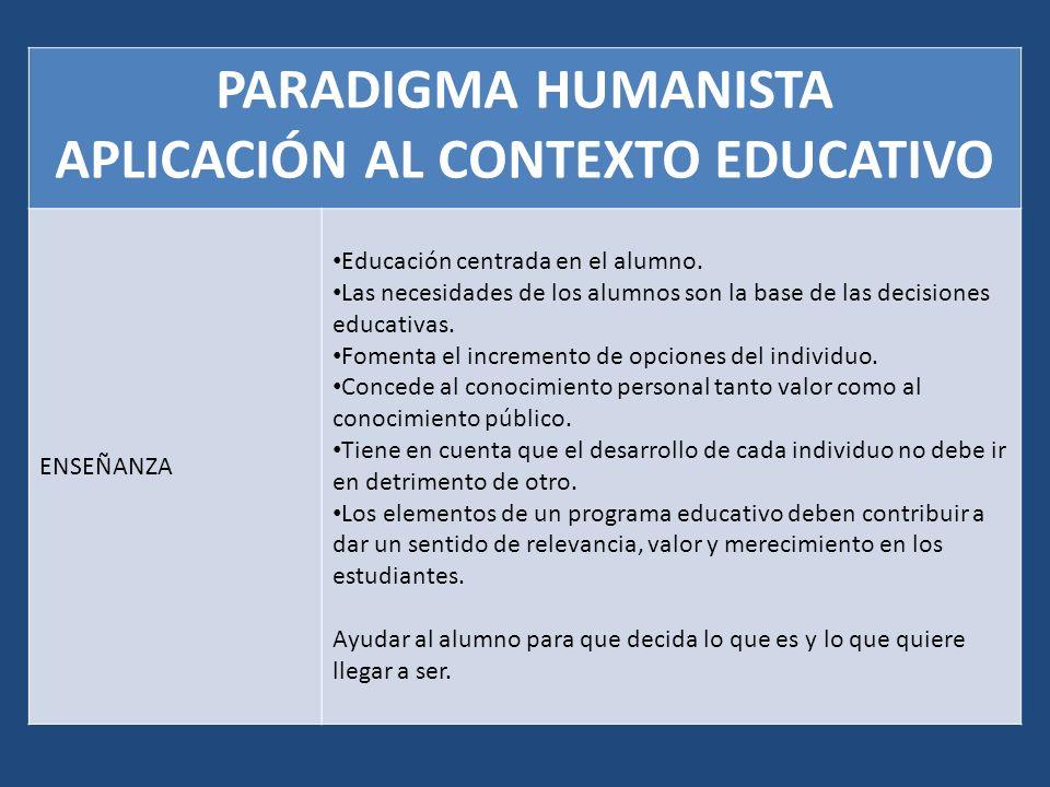 PARADIGMA HUMANISTA APLICACIÓN AL CONTEXTO EDUCATIVO ENSEÑANZA Educación centrada en el alumno. Las necesidades de los alumnos son la base de las deci