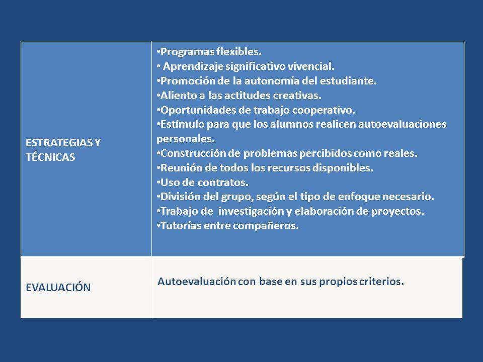 EVALUACIÓN Autoevaluación con base en sus propios criterios. ESTRATEGIAS Y TÉCNICAS Programas flexibles. Aprendizaje significativo vivencial. Promoció