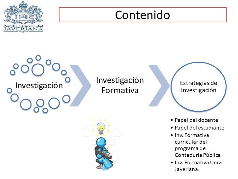 Contenido Investigación Investigación Formativa Estrategias de Investigación Papel del docente Papel del estudiante Inv. Formativa curricular del prog