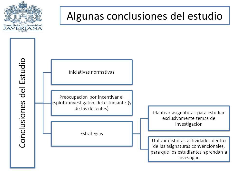 Algunas conclusiones del estudio Conclusiones del Estudio Iniciativas normativas Preocupación por incentivar el espíritu investigativo del estudiante