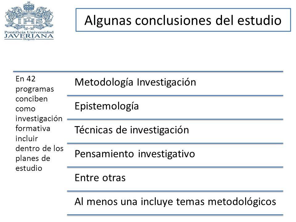 En 42 programas conciben como investigación formativa incluir dentro de los planes de estudio Metodología Investigación Epistemología Técnicas de inve