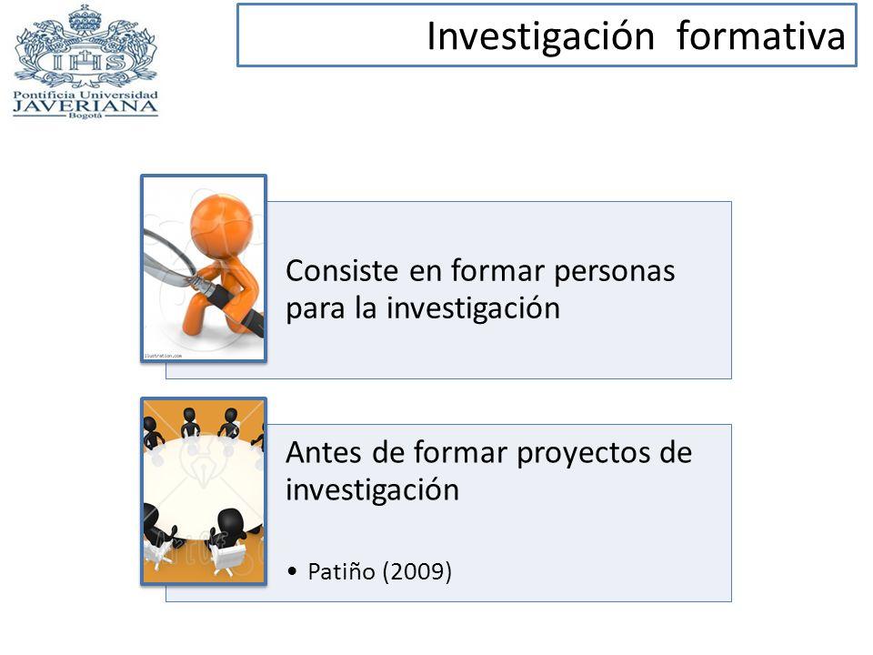 Consiste en formar personas para la investigación Antes de formar proyectos de investigación Patiño (2009) Investigación formativa