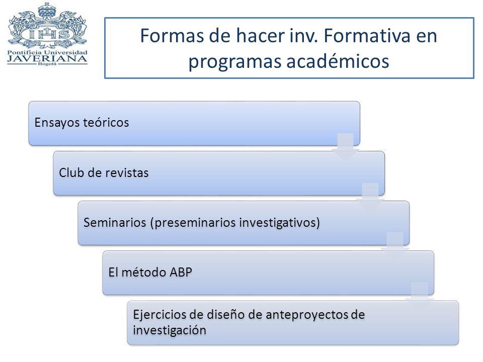 Formas de hacer inv. Formativa en programas académicos Ensayos teóricosClub de revistasSeminarios (preseminarios investigativos)El método ABP Ejercici