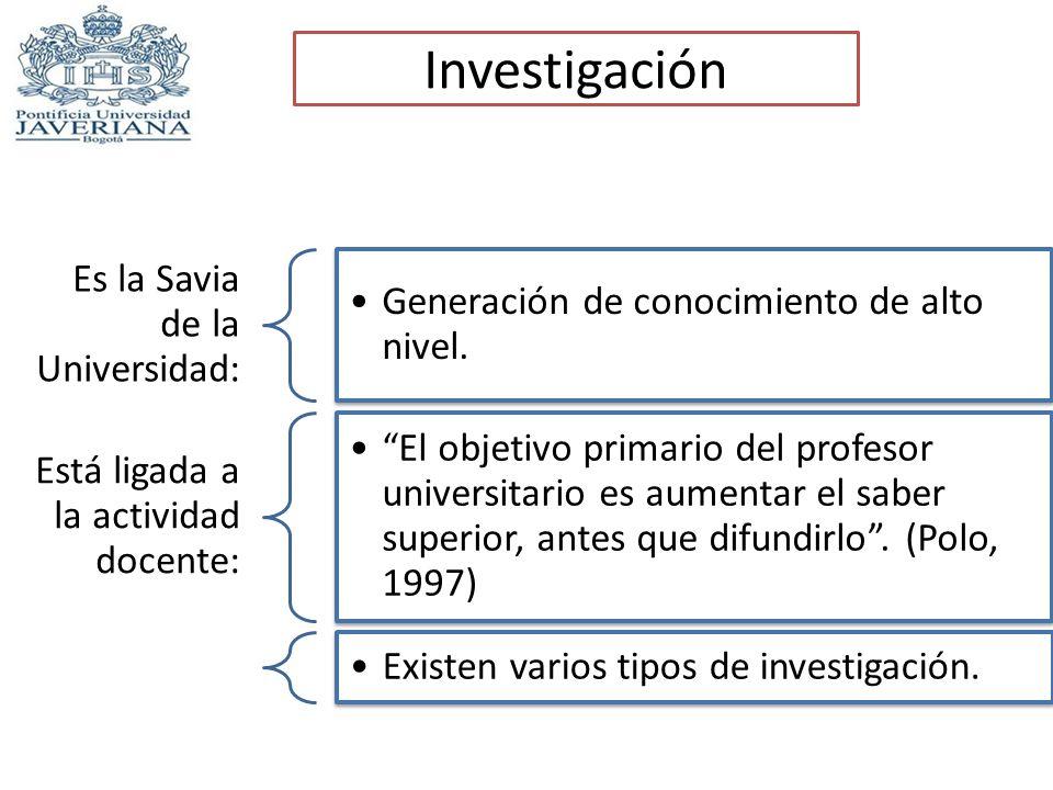 Investigación Es la Savia de la Universidad: Generación de conocimiento de alto nivel. Está ligada a la actividad docente: El objetivo primario del pr