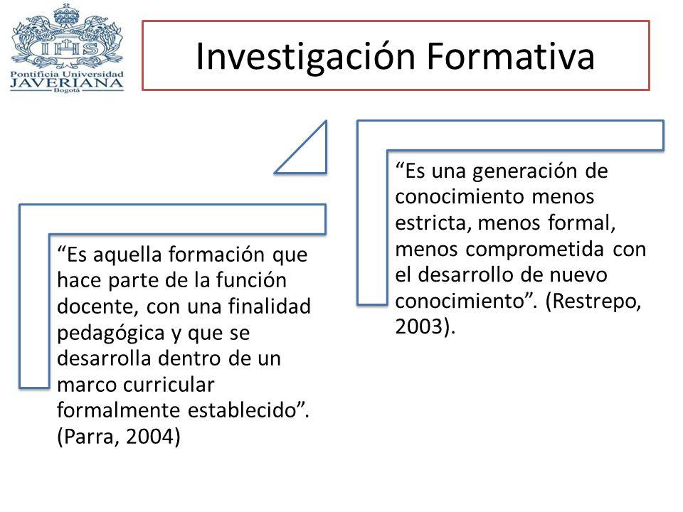 Investigación Formativa Es aquella formación que hace parte de la función docente, con una finalidad pedagógica y que se desarrolla dentro de un marco