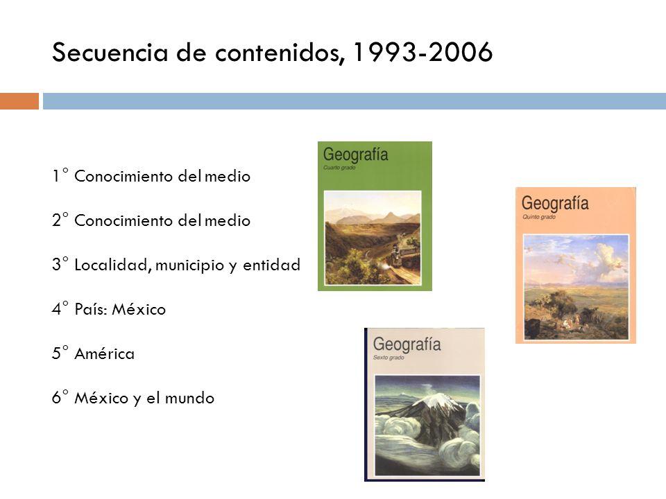 Secuencia de contenidos, 1993-2006 1° Conocimiento del medio 2° Conocimiento del medio 3° Localidad, municipio y entidad 4° País: México 5° América 6° México y el mundo