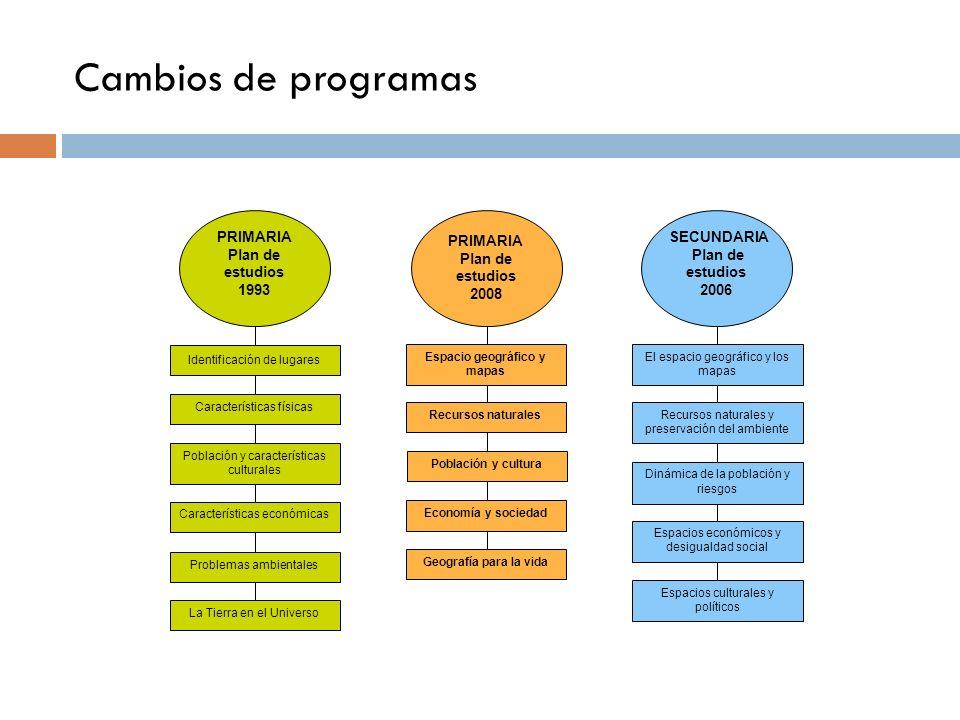 Cambios de programas PRIMARIA Plan de estudios 1993 Identificación de lugares Características físicas Población y características culturales Caracterí