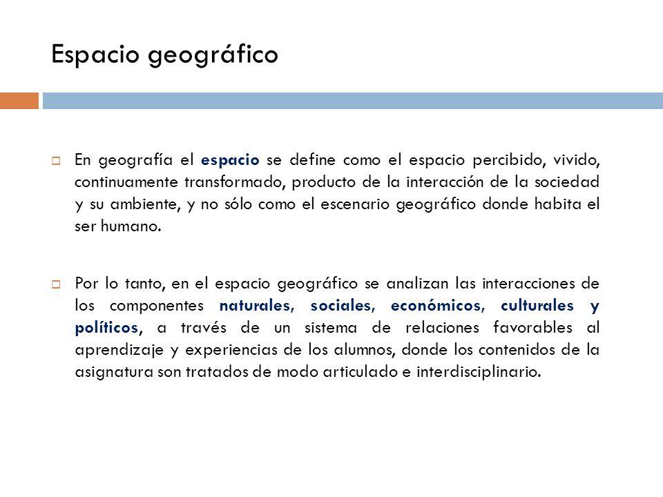 En geografía el espacio se define como el espacio percibido, vivido, continuamente transformado, producto de la interacción de la sociedad y su ambiente, y no sólo como el escenario geográfico donde habita el ser humano.