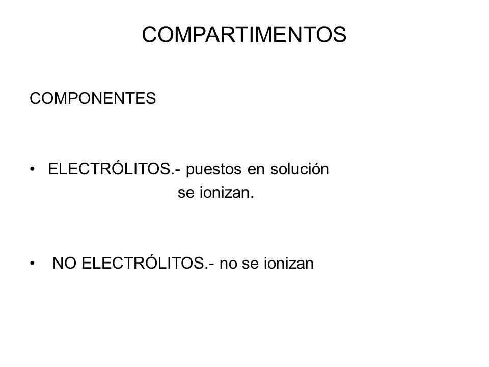 COMPARTIMENTOS COMPONENTES ELECTRÓLITOS.- puestos en solución se ionizan. NO ELECTRÓLITOS.- no se ionizan