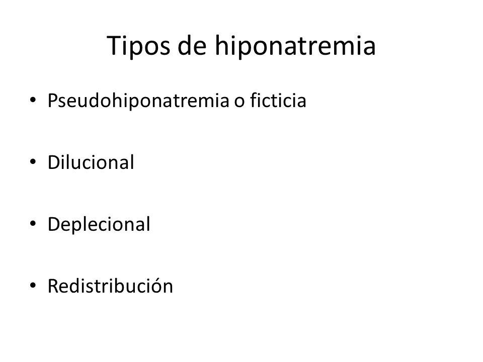 Tipos de hiponatremia Pseudohiponatremia o ficticia Dilucional Deplecional Redistribución