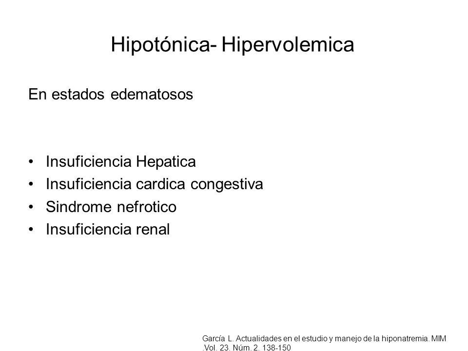 Hipotónica- Hipervolemica En estados edematosos Insuficiencia Hepatica Insuficiencia cardica congestiva Sindrome nefrotico Insuficiencia renal García
