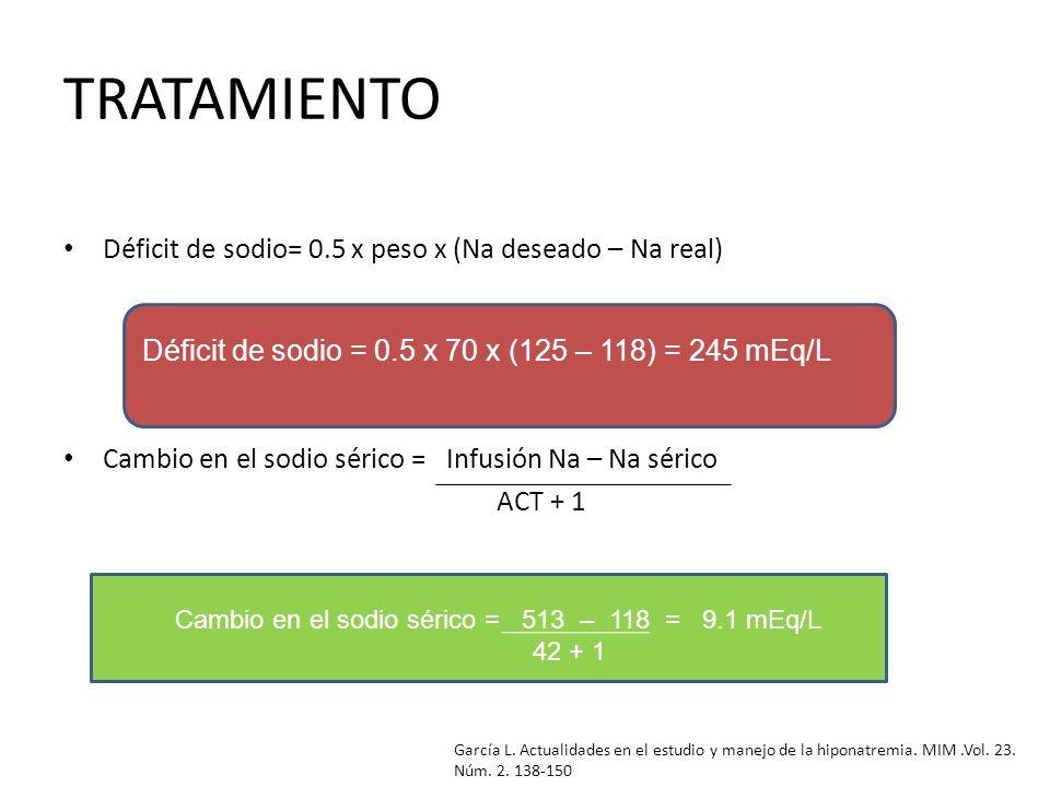 Déficit de sodio= 0.5 x peso x (Na deseado – Na real) Cambio en el sodio sérico = Infusión Na – Na sérico ACT + 1 TRATAMIENTO Déficit de sodio = 0.5 x