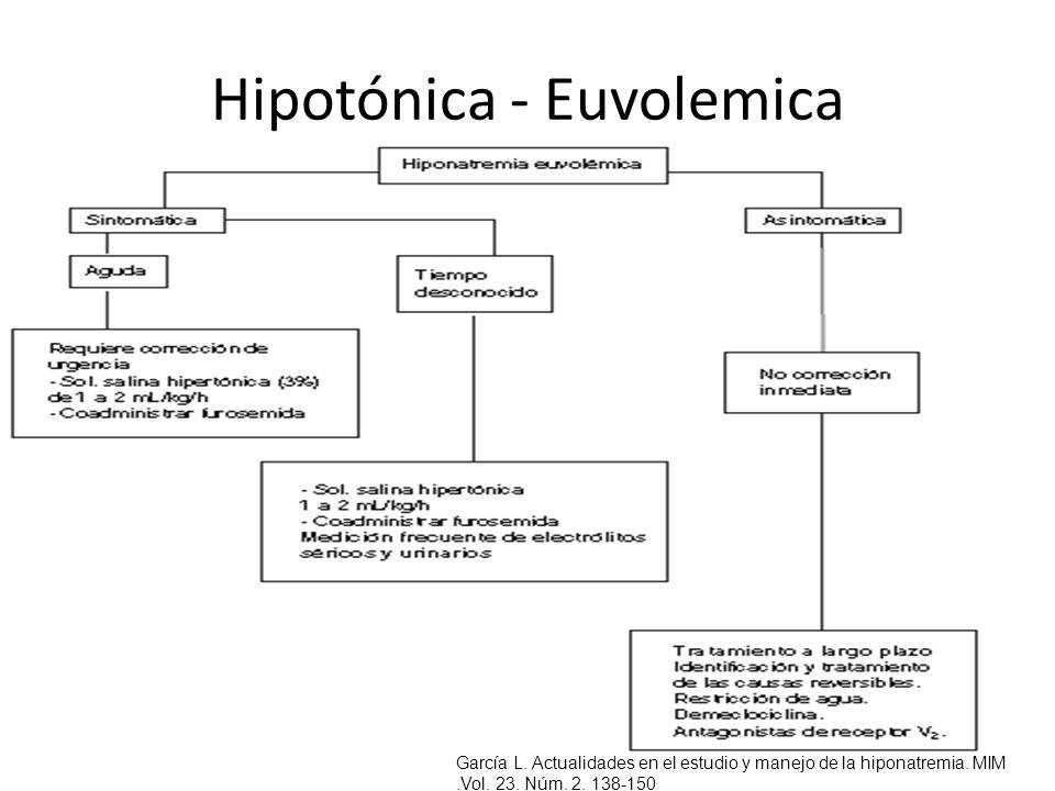 Hipotónica - Euvolemica García L. Actualidades en el estudio y manejo de la hiponatremia. MIM.Vol. 23. Núm. 2. 138-150