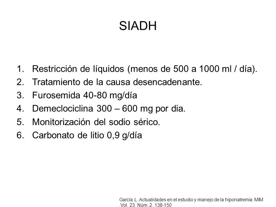 SIADH 1.Restricción de líquidos (menos de 500 a 1000 ml / día). 2.Tratamiento de la causa desencadenante. 3.Furosemida 40-80 mg/día 4.Demeclociclina 3