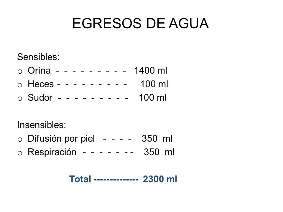 EGRESOS DE AGUA Sensibles: o Orina - - - - - - - - - 1400 ml o Heces - - - - - - - - - 100 ml o Sudor - - - - - - - - - 100 ml Insensibles: o Difusión