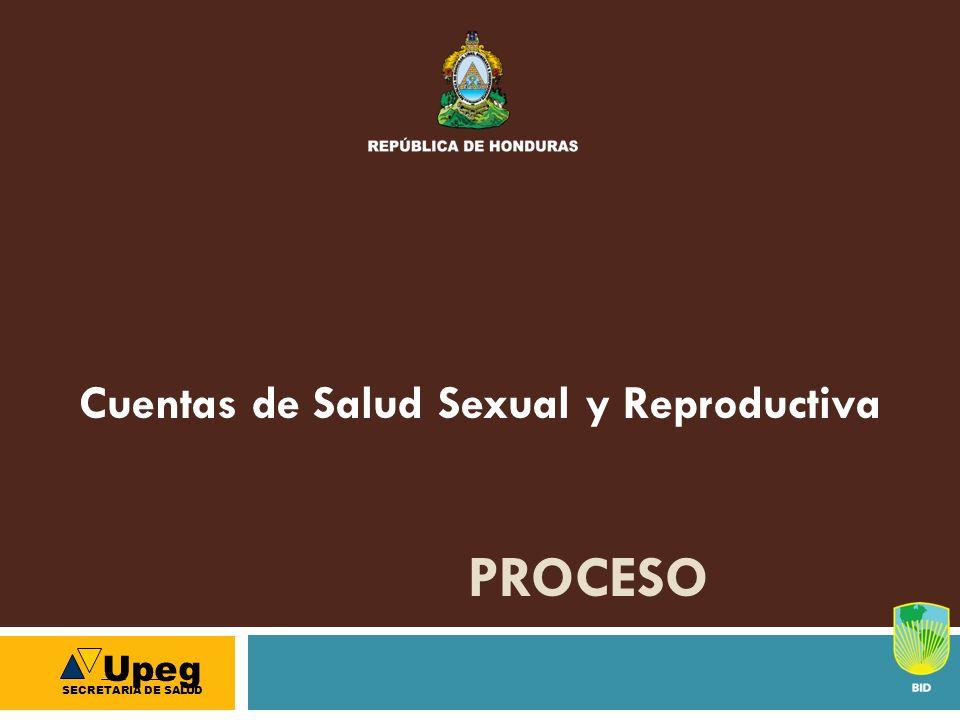 PROCESO Cuentas de Salud Sexual y Reproductiva Upeg SECRETARIA DE SALUD