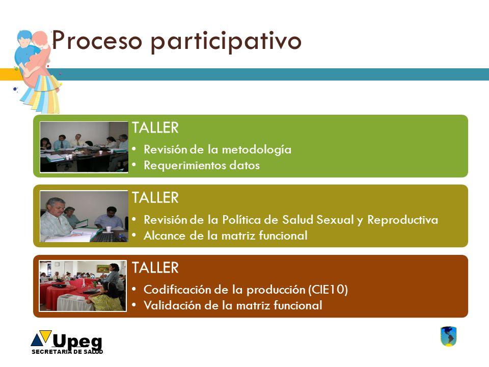 Upeg SECRETARIA DE SALUD Proceso participativo TALLER Revisión de la metodología Requerimientos datos TALLER Revisión de la Política de Salud Sexual y