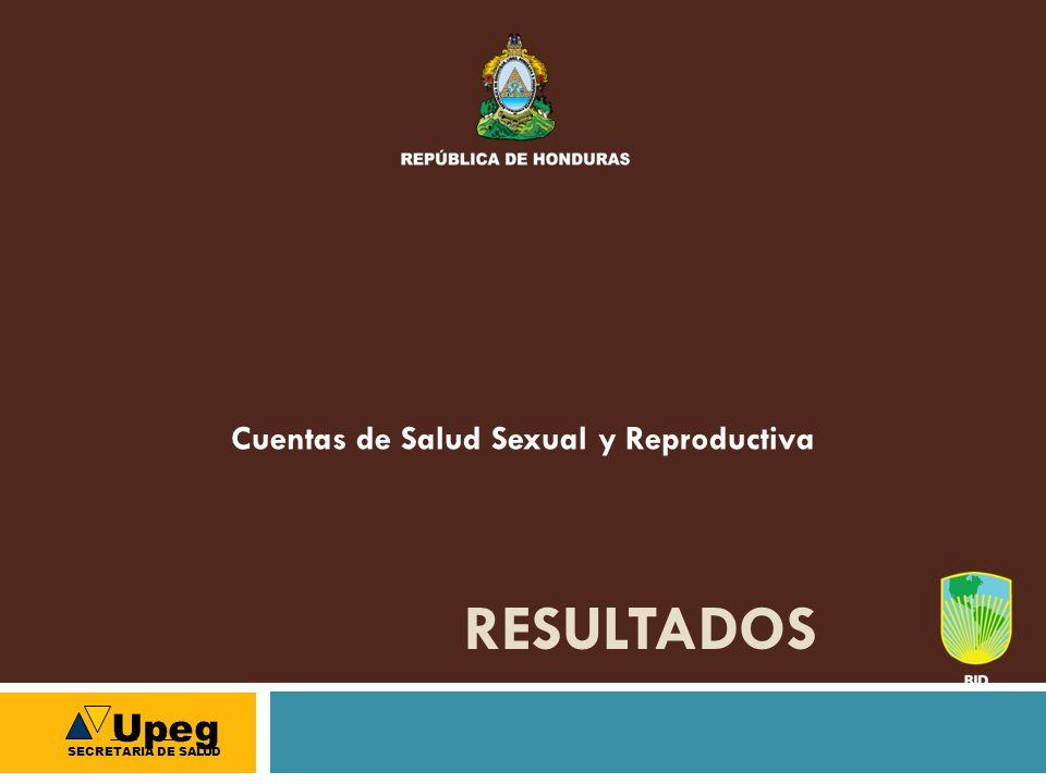 RESULTADOS Cuentas de Salud Sexual y Reproductiva Upeg SECRETARIA DE SALUD
