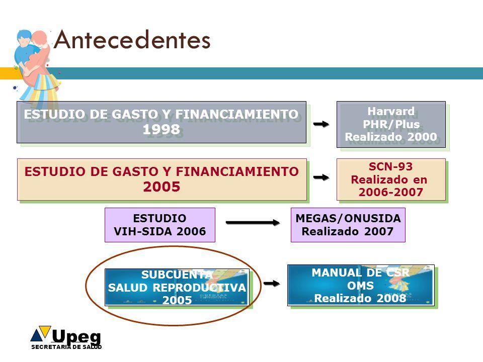 Upeg SECRETARIA DE SALUD Antecedentes ESTUDIO DE GASTO Y FINANCIAMIENTO 1998 ESTUDIO DE GASTO Y FINANCIAMIENTO 1998 ESTUDIO DE GASTO Y FINANCIAMIENTO