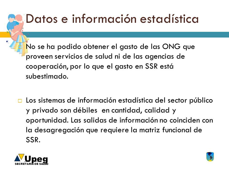 Upeg SECRETARIA DE SALUD Datos e información estadística No se ha podido obtener el gasto de las ONG que proveen servicios de salud ni de las agencias