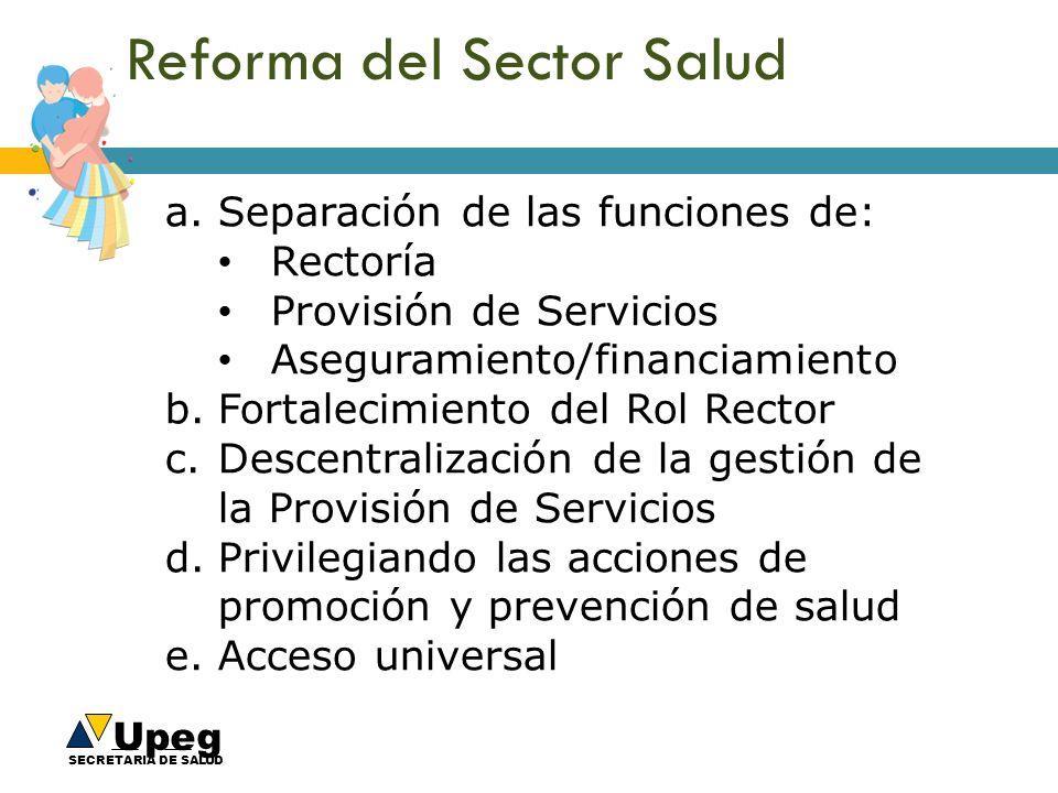 Upeg SECRETARIA DE SALUD Reforma del Sector Salud a.Separación de las funciones de: Rectoría Provisión de Servicios Aseguramiento/financiamiento b.For
