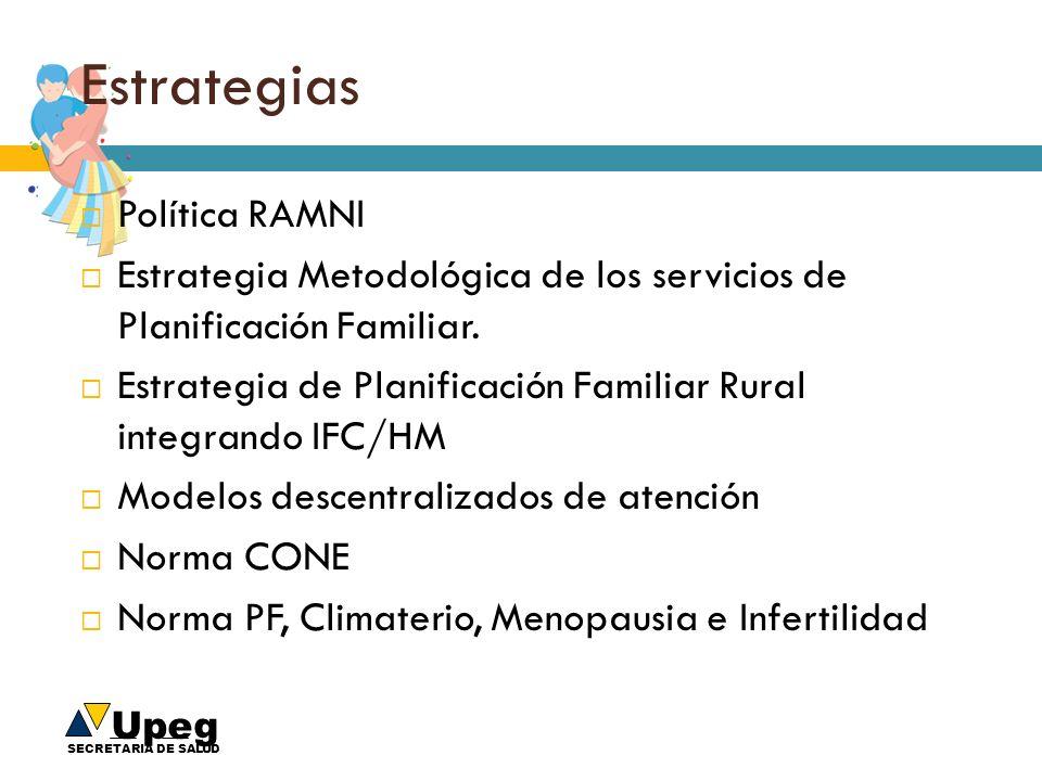 Upeg SECRETARIA DE SALUD Estrategias Política RAMNI Estrategia Metodológica de los servicios de Planificación Familiar. Estrategia de Planificación Fa
